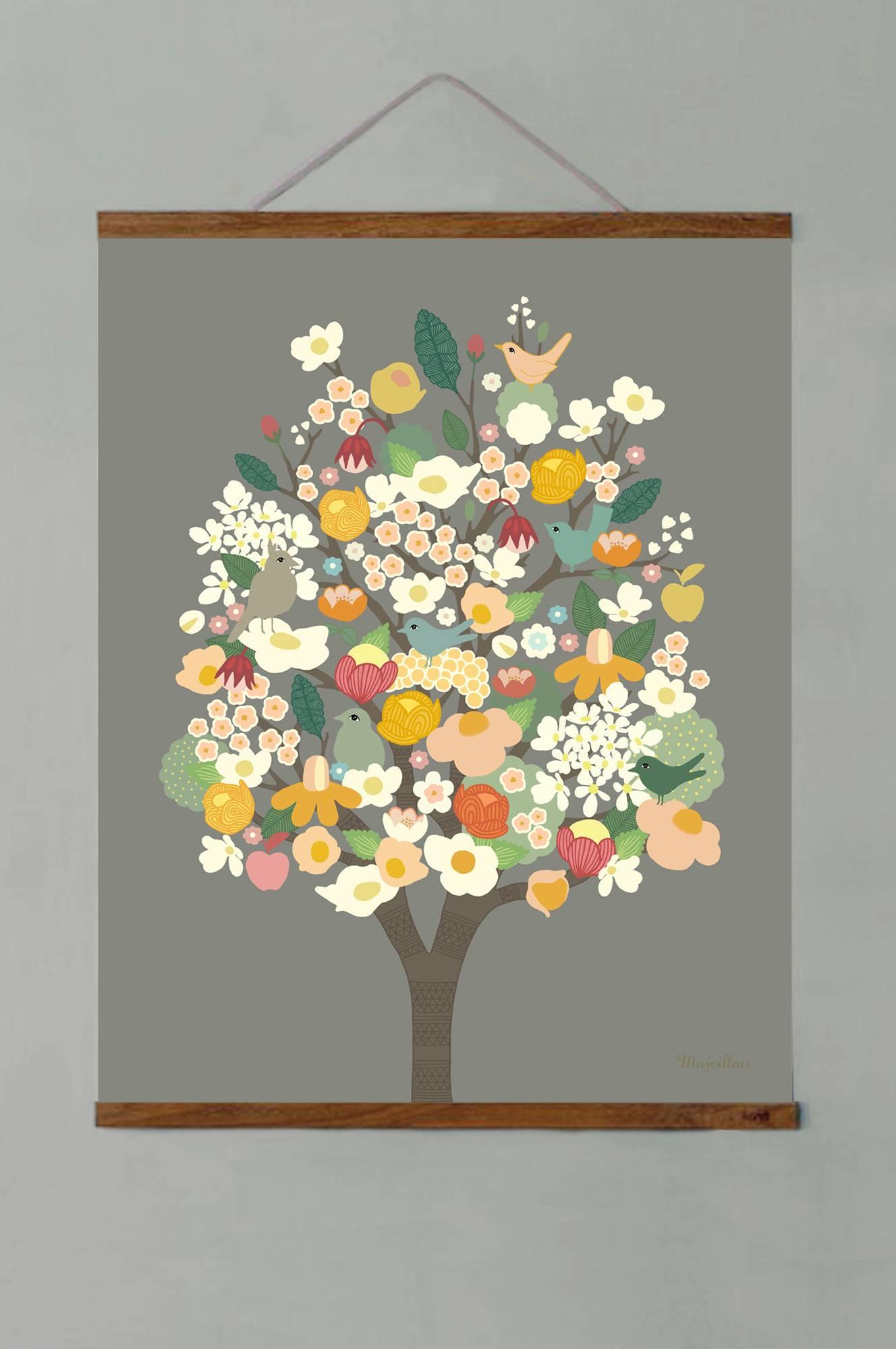 Bloom-juliste