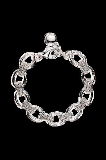 Monroe Chain -rannekoru